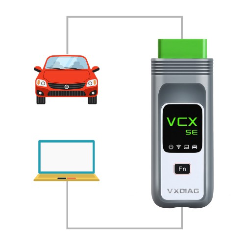 VXDIAG VCX SE Fit For JLR OBDII Scanner Diagnostic Tool with SDD V158.06 Software 500G HDD