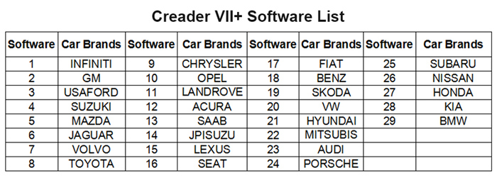 launch creader vii+ software list