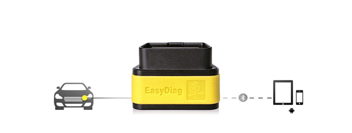 LAUNCH EASYDIAG CONNECTION