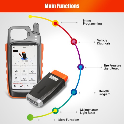 [4% Off €419] Bluetooth Xhorse VVDI Key Tool Max with VVDI MINI OBD Tool Get Free Renew Cable