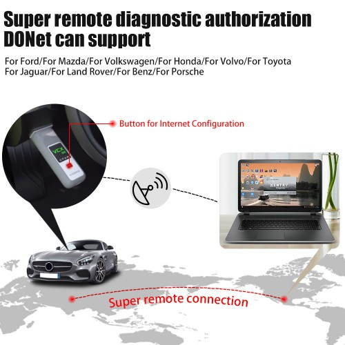 VXDIAG VCX SE BENZ Diagnostic & Programming Tool Supports Almost all Mercedes Benz Cars from 2005 to 2020